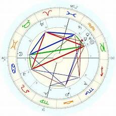 Marbles Natal Chart Dudley Meredith Horoscope For Birth Date 16 January 1935
