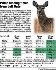 Deer Chart 2018 Deer Season For2020 For Georgia Template Calendar Design