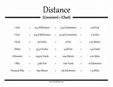 Kilometers To Miles Conversion Chart Pdf Great For Metric And Imperial Measurements This Printable
