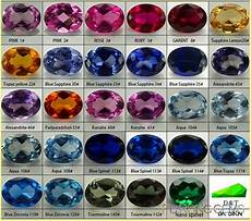 Cathedral Stone Color Chart Cubic Zirconia Cz Stones And Lab Created Synthetic