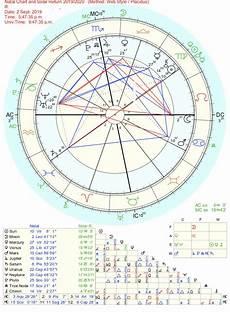 Solar Chart Vs Natal Chart My Birthday Is Tomorrow And This Is My Solar Return Natal