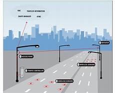 Sensor Based Traffic Light System 2 Sensor Based Traffic Control Download Scientific Diagram