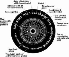 Tire Identification Chart Tire Ratings And Information