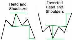 Inverted Head And Shoulders Chart Pattern Reading Forex Chart Patterns Like A Professional Trader
