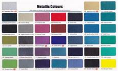 Metallic Car Paint Color Chart Tips Amp Ideas Find Your Best Specific Paint With Dupli