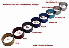 Anodized Titanium Voltage Chart Titanium Color Titanium Anodizing Color Titanium Service
