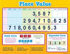 Math Placement Value Chart Place Value Chart Tcr7561 Teacher Created Resources
