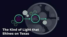 The Kind Of Light That Shines On Texas Pdf The Kind Of Light That Shines On Texas By Serena Panisse
