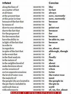 Essay Words To Use English Vocabulary With Pictures 13 Pictures To Improve