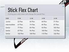 Ice Rating Chart Slide 3