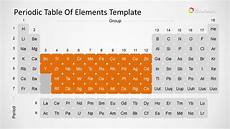 Periodic Table Template Periodic Table Of Elements Powerpoint Template Slidemodel