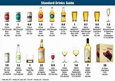 Alcohol By Volume Chart New Alcohol Guidelines Advise Lower Drinking Levels Your