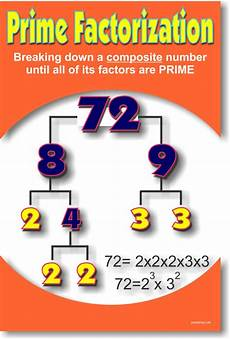 What Is Prime Factorization Prime Factorization Factor Numbers Math Poster Ebay