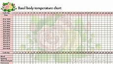 Basal Body Temperature Chart Royalty Free Stock Photos
