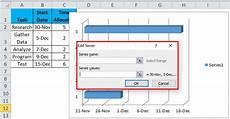 Angular 4 Gantt Chart Example Gantt Chart In Excel Examples How To Create Gantt