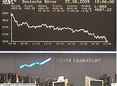 Dax Future Real Time Chart Dax Live Blick Dax Tafel Dailychart Realtime Chart Forum