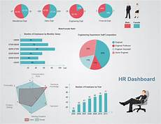 Human Resource Dashboard A Practical Example Of Hr Dashboard