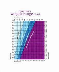 Fetal Growth Chart During Pregnancy 5 Baby Weight Growth Charts Free Sample Example