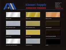 Wrisco Aluminum Color Chart Anodizing Color Chart For Aluminum Colorpaints Co