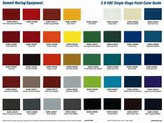 Exterior Color Chart Summit Racing 1 Stage Low Voc Paint Chip Chart Lvsccc Ebay