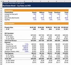 Calculate Cap Rate Capitalization Rate Overview Example How To Calculate