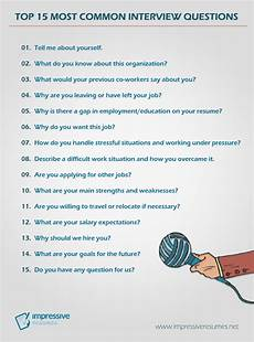 Typical Interview Questions Top 15 Most Common Interview Questions Impressive