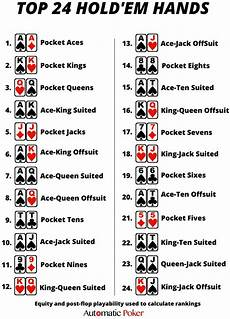 Poker Hand Ranking Chart What Beats What Poker Hand Rankings With Printable Cheat