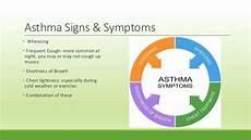 Asthma Signs And Symptoms Asthma Presentation Katlin Tuckett 1