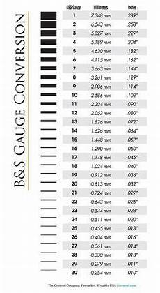 Gauge Micron Conversion Chart Kitco Chart For Converting Wire Measurements Gauge