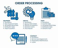 Order Processing Order Processing Servtrac 174 For The Service Industry Amtech