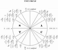 Unit Circle With Tangents Use The Unit Circle To Find The Value Of Tan 18