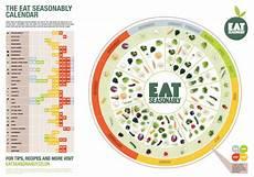 Vegetable Season Chart Uk Eat Seasonably A Cool Infographic On Seasonal Foods