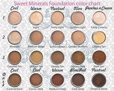 Ricci Foundation Colour Chart Sweet Minerals Foundations Color Chart Www Sweetminerals