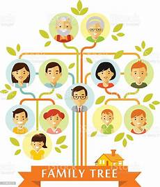 Framily Tree Family Tree With Faces In Flat Style Stock Illustration