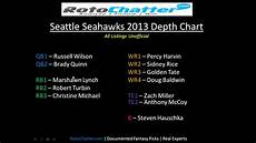 2018 Seattle Seahawks Depth Chart Seattle Seahawks Depth Chart 2013 Rotochatter Com Youtube