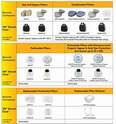 Respirator Mask Size Chart Respiratory Protection Interfire