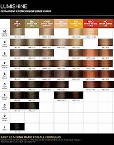 Joico Color Chart Technical Charts Joico