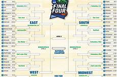 March Madness Brackets 2020 2020 March Madness Printable Bracket March Madness 2020