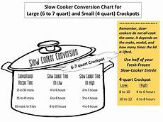 Slow Cooker Conversion Chart Janette S Custom Calorie Meals