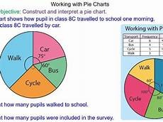 How To Construct A Pie Chart With Percentages Mr Mathematics S Shop Teaching Resources Tes