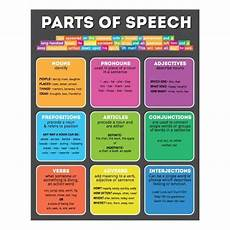 Spanish Parts Of Speech Chart Parts Of Speech Chart Wall Decal Products Nurseries And