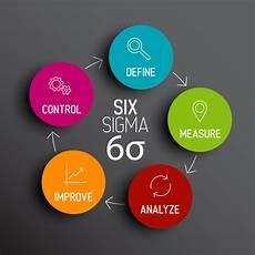 Six Sigma Dmaic Dmaic Breaking Down The Five Steps Toward Success