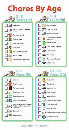 5 Year Old Chore Chart Printable Printable Chore Chart For 5 Year Old Chores For Kids