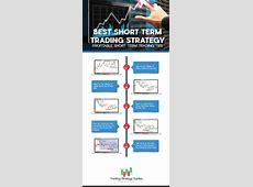 Best Short Term Trading Strategy   Profitable Short Term