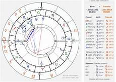Zodiac Sign Birth Chart How To Read Your Birth Chart Like An Astrologer Birth