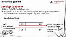 Critical Path Method Calculator What Is Critical Path Method And How To Calculate Critical