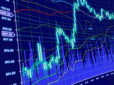 Currency Trading Charts Real Time Futures Trading Day Trading Strategies The Art Of Chart 194 174