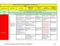 Business Plan Template Office Business Plan Financial Template Spreadsheet Templates For