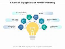 Powerpoint Rules 6 Rules Of Engagement For Reverse Mentoring Powerpoint