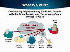 Computers Vpn Hacking Tutorials Sharing Knowledge And It Why Should I